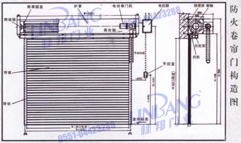 三相低压控制卷帘门接线图